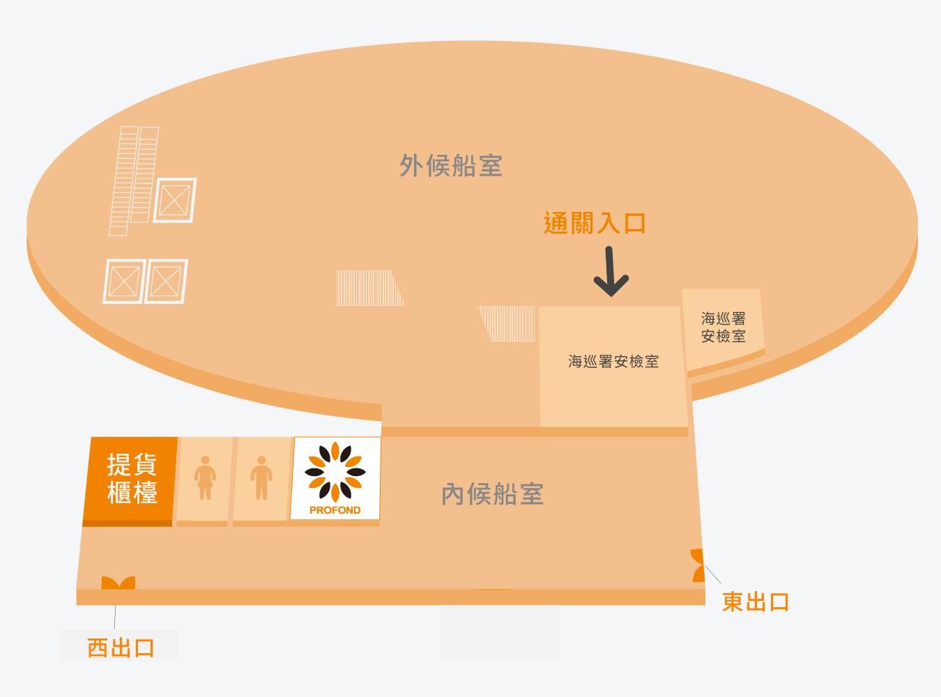 澎湖馬公港平面圖