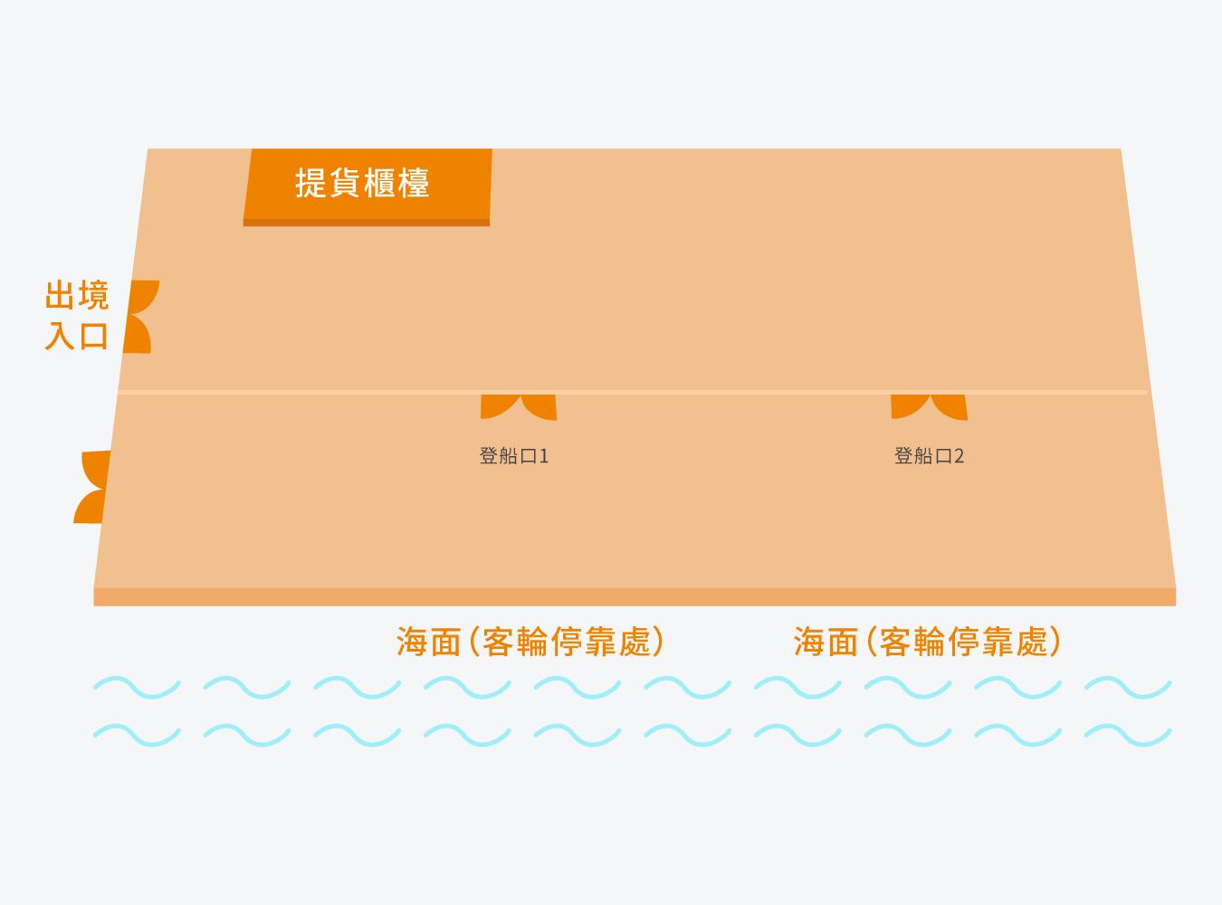 綠島南寮漁港平面圖