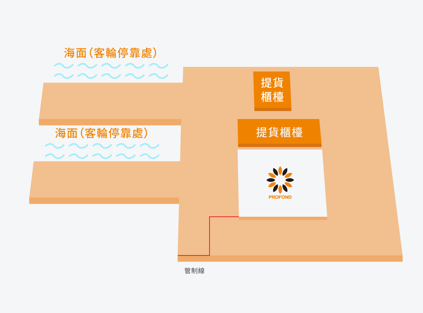 小琉球白沙漁港平面圖