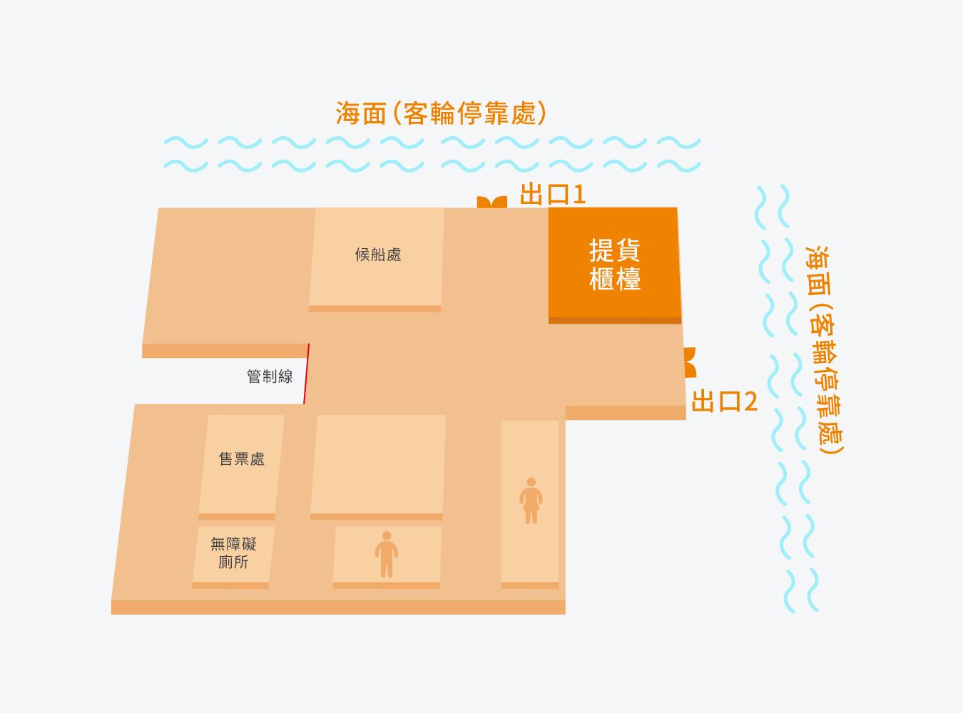 小琉球大福漁港平面圖