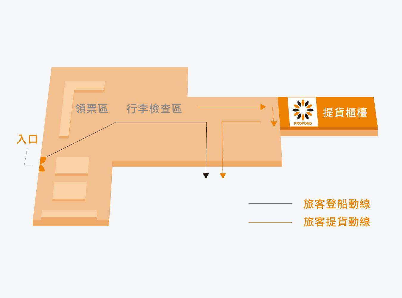 龍門港平面圖